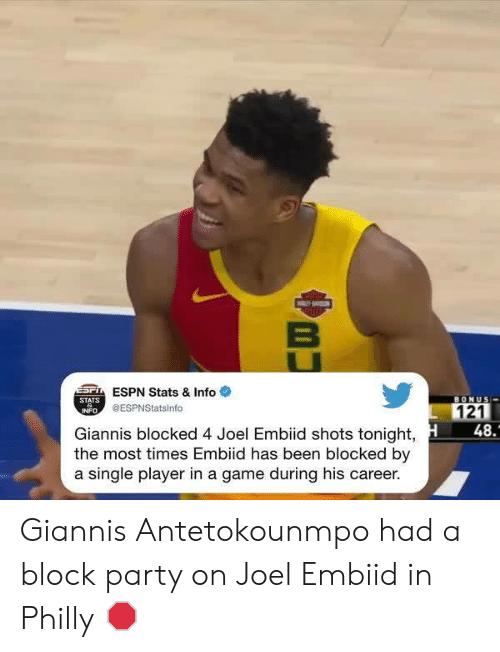 Embiid: ESPN Stats & Infoe  STATS  BONUS  @ESPNStatsinfo  121  INFO  48.  Giannis blocked 4 Joel Embiid shots tonight,  the most times Embiid has been blocked by  a single player in a game during his career. Giannis Antetokounmpo had a block party on Joel Embiid in Philly 🛑