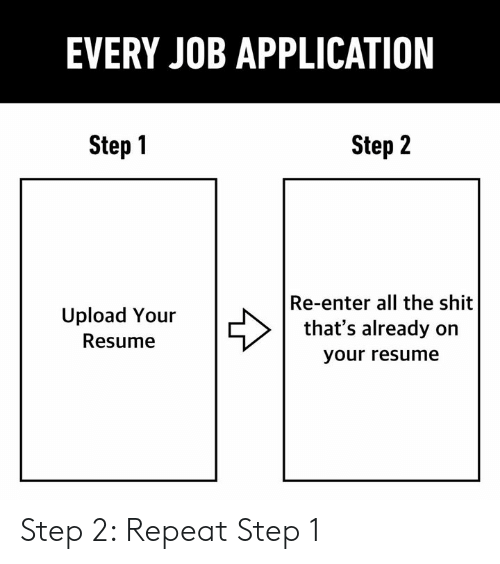 Job Application: EVERY JOB APPLICATION  Step 1  Step 2  Re-enter all the shit  that's already on  Upload Your  Resume  your resume Step 2: Repeat Step 1