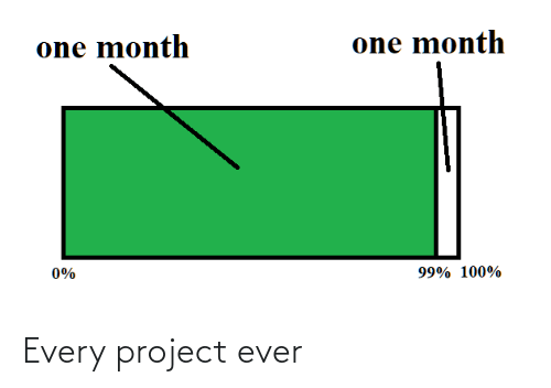 project: Every project ever