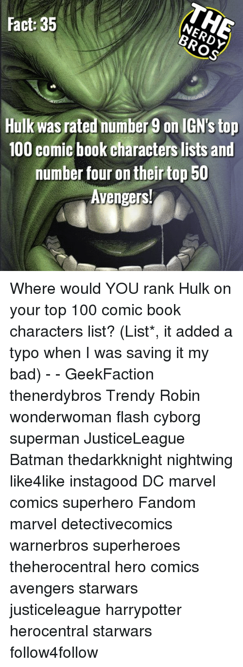 Number 9: Fact: 35  Hulk was rated number 9 on IGN's top  100 comic book characters lists and  number four on their top 50  Avengers Where would YOU rank Hulk on your top 100 comic book characters list? (List*, it added a typo when I was saving it my bad) - - GeekFaction thenerdybros Trendy Robin wonderwoman flash cyborg superman JusticeLeague Batman thedarkknight nightwing like4like instagood DC marvel comics superhero Fandom marvel detectivecomics warnerbros superheroes theherocentral hero comics avengers starwars justiceleague harrypotter herocentral starwars follow4follow