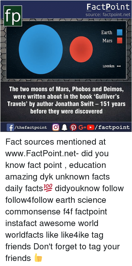 Swifting: FactPoint  source: factpoint.net  Earth  Mars  1,oookm H  The two moons of Mars, Phobos and Deimos,  were written about in the book 'Gulliver's  Travels' by author Jonathan Swift 151 years  before they were discovered  f/thefactpoint  G+/factpoint Fact sources mentioned at www.FactPoint.net- did you know fact point , education amazing dyk unknown facts daily facts💯 didyouknow follow follow4follow earth science commonsense f4f factpoint instafact awesome world worldfacts like like4ike tag friends Don't forget to tag your friends 👍
