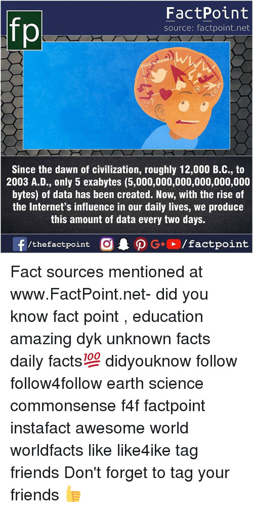 bytes: FactPoint  source: factpoint.net  Since the dawn of civilization, roughly 12,000 B.C., to  2003 A.D., only 5 exabytes (5,000,000,000,000,000,000  bytes) of data has been created. Now, with the rise of  the Internet's influence in our daily lives, we produce  this amount of data every two days. Fact sources mentioned at www.FactPoint.net- did you know fact point , education amazing dyk unknown facts daily facts💯 didyouknow follow follow4follow earth science commonsense f4f factpoint instafact awesome world worldfacts like like4ike tag friends Don't forget to tag your friends 👍
