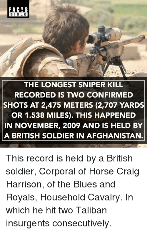 taliban: FACTS  BIBLE  THE LONGEST SNIPER KILL  RECORDED IS TWO CONFIRMED  SHOTS AT 2,475 METERS (2,707 YARDS  OR 1.538 MILES). THIS HAPPENED  IN NOVEMBER, 2009 AND IS HELD BY  A BRITISH SOLDIER IN AFGHANISTAN This record is held by a British soldier, Corporal of Horse Craig Harrison, of the Blues and Royals, Household Cavalry. In which he hit two Taliban insurgents consecutively.