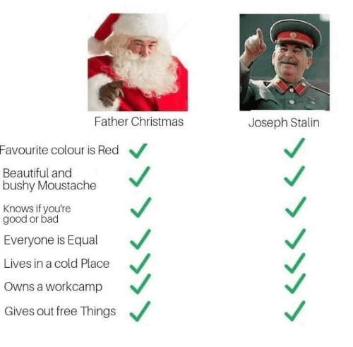 Colour: Father Christmas  Joseph Stalin  Favourite colour is Red  Beautiful and  bushy Moustache  Knows if you're  good or bad  Everyone is Equal  Lives in a cold Place  Owns a workcamp  Gives out free Things  »>>>>>