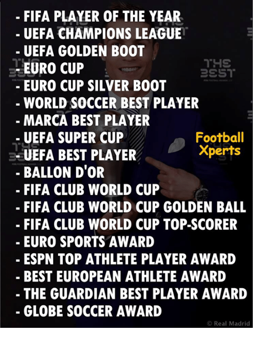 uefa champion league: FIFA PLAYER OF THE YEAR.  UEFA CHAMPIONS LEAGUE  UEFA GOLDEN BOOT  THS  EURO CUP  EURO CUP SILVER BOOT  WORLD SOCCER BEST PLAYER  MARCA BEST PLAYER  UEFA SUPER CUP  Football  Xperts  UEFA BEST PLAYER  BALLON D'OR  FIFA CLUB WORLD CUP  FIFA CLUB WORLD CUP GOLDEN BALL  FIFA CLUB WORLD CUP TOP-SCORER  EURO SPORTS AWARD  ESPN TOP ATHLETE PLAYER AWARD  BEST EUROPEAN ATHLETE AWARD  THE GUARDIAN BEST PLAYER AWARD  GLOBE SOCCER AWARD  O Real Madrid