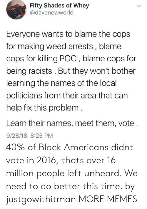 Dank, Memes, and Target: Fifty Shades of Whey  @davenewworld  Everyone wants to blame the cops  for making weed arrests, blame  cops for killing POC, blame cops for  being racists. But they won't bother  learning the names of the local  politicians from their area that can  help fix this problem  Learn their names, meet them, vote  9/28/18, 8:25 PM 40% of Black Americans didnt vote in 2016, thats over 16 million people left unheard. We need to do better this time. by justgowithitman MORE MEMES