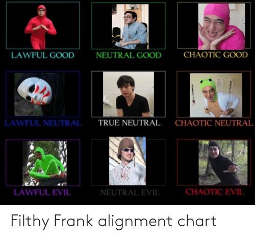 Filthy Frank: Filthy Frank alignment chart