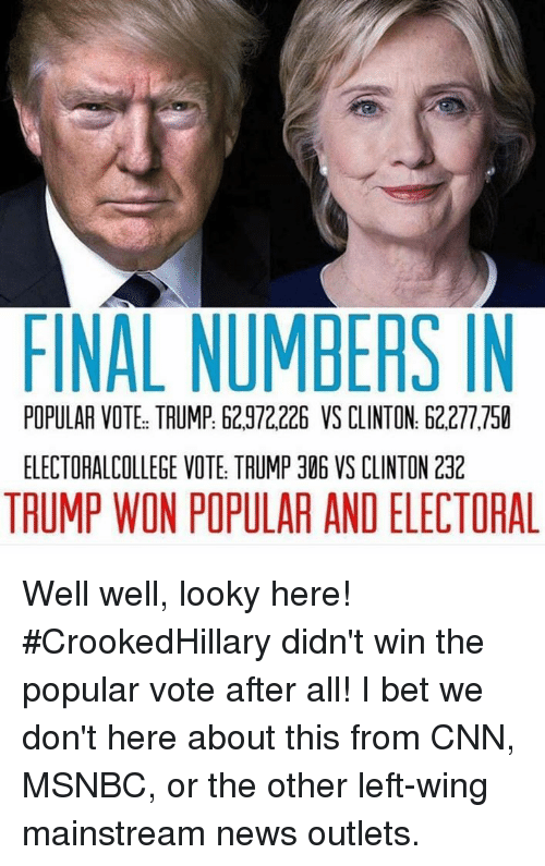 cnn.com, I Bet, and News: FINAL NUMBERS IN  POPULAR VOTE TAUMP: 62.972226 VS CLINTON 62277,750  ELECTORALCOLLEGE VOTE TAUMP 306 VS CLINTON 232  TRUMP WON POPULAR AND ELECTORAL Well well, looky here! #CrookedHillary didn't win the popular vote after all! I bet we don't here about this from CNN, MSNBC, or the other left-wing mainstream news outlets.