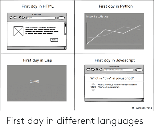 "Work, Http, and What Is: First day in Python  First day in HTML  A Web Page  import statistics  http://  Button  First day in Lisp  First day in Javascript  Stackoverflow  http://stackoverflow.com  What is ""this"" in javascript?  After 24 hours, I still dont' understand how  1202 ""this"" work in javascript.  Windson Yang First day in different languages"