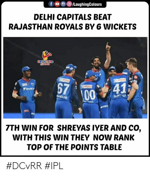 Royals, Indianpeoplefacebook, and Ipl: fLaughingColours  DELHI CAPITALS BEAT  RAJASTHAN ROYALS BY 6 WICKETS  AUGHIN  of  67  DAIKI  SHPAS  AM  7TH WIN FOR SHREYAS IYER AND CO,  WITH THIS WIN THEY NOW RANK  TOP OF THE POINTS TABLE #DCvRR #IPL