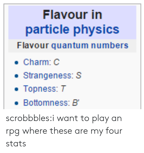 quantum: Flavour in  particle physics  Flavour quantum numbers  . Charm: C  Strangeness: S  Topness: T  Bottomness: B scrobbbles:i want to play an rpg where these are my four stats