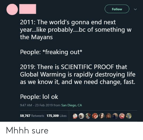 Funny, Global Warming, and Life: Follow  2011: The world's gonna end next  year...like probably....bc of something w  the Mayans  People: *freaking out  2019: There is SCIENTIFIC PROOF that  Global Warming is rapidly destroying life  as we know it, and we need change, fast.  People: lol ok  9:47 AM 23 Feb 2019 from San Diego, CA  59,767 Retweets 175,309 Likes Mhhh sure