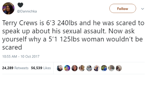 Terry Crews, Ask, and Why: Follow  @Dannichka  Terry Crews is 6'3 240lbs and he was scared to  speak up about his sexual assault. Now ask  yourself why a 5'1 125lbs woman wouldn't be  scared  0:55 AM-10 Oct 2017  24.289 Retweets 56,539 Likes