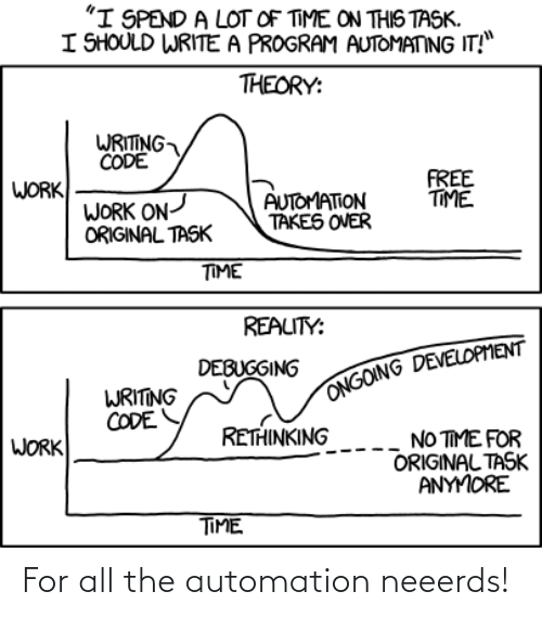 All The: For all the automation neeerds!