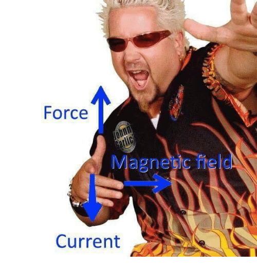 Force, Current, and Agn: Force  Metic fiel  agn  Current