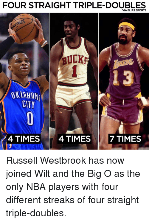 big o: FOUR STRAIGHT TRIPLE-DOUBLES  VIA ELIAS SPORTS  AUCKF  OKLAHOMA  4 TIMES  4 TIMES  7 TIMES Russell Westbrook has now joined Wilt and the Big O as the only NBA players with four different streaks of four straight triple-doubles.
