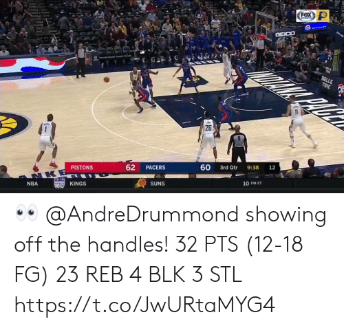 geico: FOX  GPORTS  GEICO  BELLE  TIRE  26  60  9:38  12  3rd Qtr  62  PACERS  PISTONS  NKE  10 PM ET  SUNS  KINGS  KaNGS  NBA 👀 @AndreDrummond showing off the handles!    32 PTS (12-18 FG)  23 REB 4 BLK 3 STL  https://t.co/JwURtaMYG4