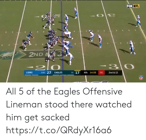 Philadelphia Eagles, Nfl, and Lions: FOX NFL  2ND &  1-0-1 27  1-1 17  LIONS  EAGLES  4th 14:06  05  2nd &13  NFL All 5 of the Eagles Offensive Lineman stood there watched him get sacked   https://t.co/QRdyXr16a6