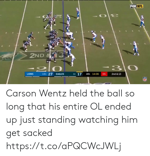 Philadelphia Eagles, Nfl, and Sports: FOX NFL  2ND &  1-0-1 27  1-1 17  LIONS  EAGLES  4th 14:06  05  2nd &13  NFL Carson Wentz held the ball so long that his entire OL ended up just standing watching him get sacked https://t.co/aPQCWcJWLj