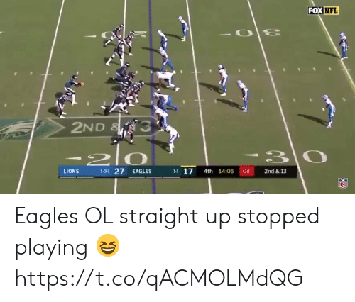 Philadelphia Eagles, Football, and Nfl: FOX NFL  2ND & 3  210  101 27 EAGLES  H 17 4th 14:05 04  LIONS  2nd & 13  NFL Eagles OL straight up stopped playing ? https://t.co/qACMOLMdQG