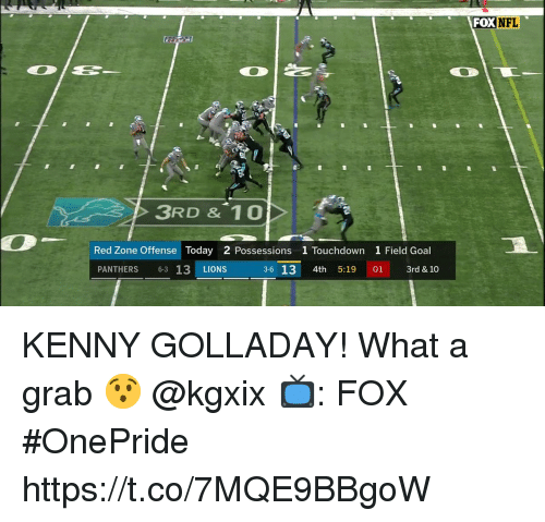 Memes, Nfl, and Goal: FOX NFL  3RD & 10  Red Zone Offense Today 2 Possessions 1 Touchdown 1 Field Goal  PANTHERS 63 13 LIONS  36 13 4th 5:19 01  3rd & 10 KENNY GOLLADAY!  What a grab 😯 @kgxix  📺: FOX #OnePride https://t.co/7MQE9BBgoW