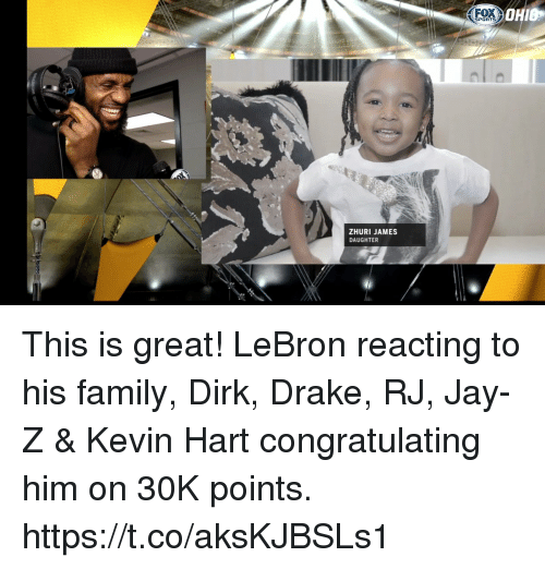 congratulating: FOX  SPORTS  ZHURI JAMES  DAUGHTER This is great! LeBron reacting to his family, Dirk, Drake, RJ, Jay-Z & Kevin Hart congratulating him on 30K points.  https://t.co/aksKJBSLs1
