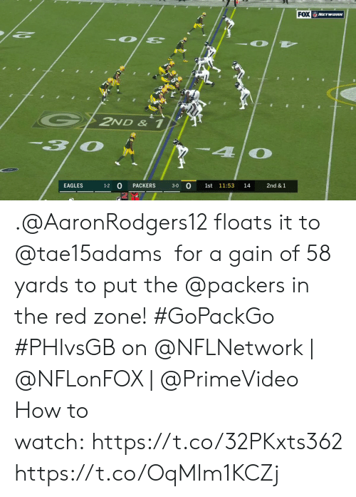 gain: FOX WETWORK  G2ND & 1  30  4  3-0 0  EAGLES  PACKERS  1st 11:53  14  2nd &1  1-2 .@AaronRodgers12 floats it to @tae15adams for a gain of 58 yards to put the @packers in the red zone! #GoPackGo  #PHIvsGB on @NFLNetwork | @NFLonFOX | @PrimeVideo How to watch:https://t.co/32PKxts362 https://t.co/OqMlm1KCZj