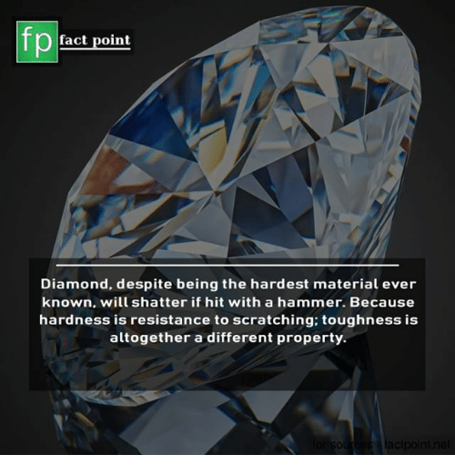 hardness: fp  fact point  Diamond, despite being the hardest material ever  known, will shatter if hit with a hammer. Because  hardness is resistance to scratching: toughness is  altogether a different property.  s·lacipoint.nel