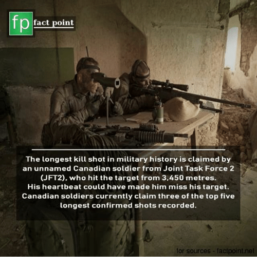 task force: fp  fact point  The longest kill shot in military history is claimed by  an unnamed Canadian soldier from Joint Task Force 2  (JFT2), who hit the target from 3,450 metres.  His heartbeat could have made him miss his target.  Canadian soldiers currently claim three of the top five  longest confirmed shots recorded.  for sources- factpoint.net