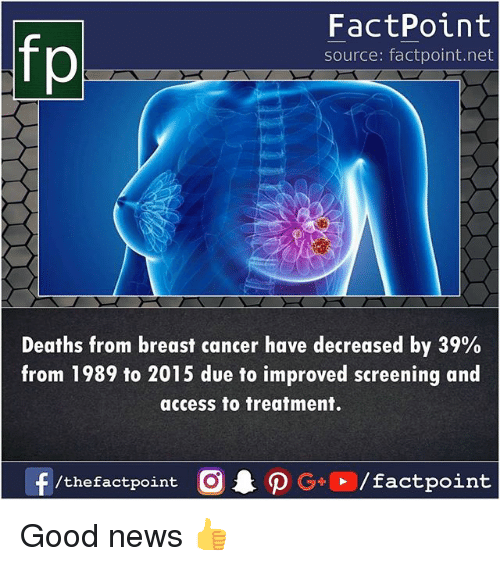Memes, News, and Access: fp  FactPoint  source: factpoint.net  Deaths from breast cancer have decreased by 39%  from 1989 to 2015 due to improved screening and  access to treatment. Good news 👍