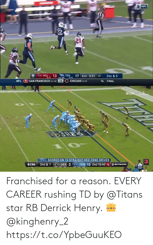 rushing: Franchised for a reason.  EVERY CAREER rushing TD by @Titans star RB Derrick Henry. 👑@kinghenry_2 https://t.co/YpbeGuuKEO