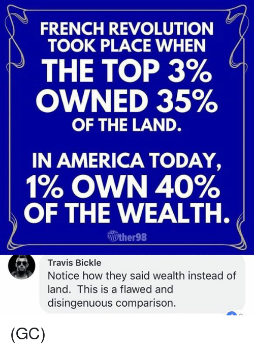 disingenuous: FRENCH REVOLUTION  TOOK PLACE WHEN /  THE TOP 3%  OWNED 35%  OF THE LAND.  IN AMERICA TODAY,  1% OWN 40%  OF THE WEALTH.  Vther98  Travis Bickle  Notice how they said wealth instead of  land. This is a flawed and  disingenuous comparison (GC)