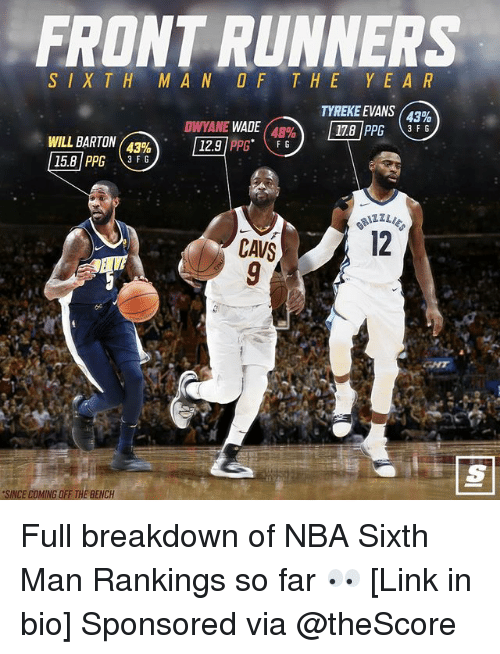 """Front Runners: FRONT RUNNERS  THE YEAR  TYREKE EVANS (43%  17.8   PPG F G  SXTH M AN  DWYANE WADE (48%  12.9   PPG"""" F G  WIL L BARTON(  43%  CAVS  12  SINCE COMING OFF THE BENCH Full breakdown of NBA Sixth Man Rankings so far 👀 [Link in bio] Sponsored via @theScore"""