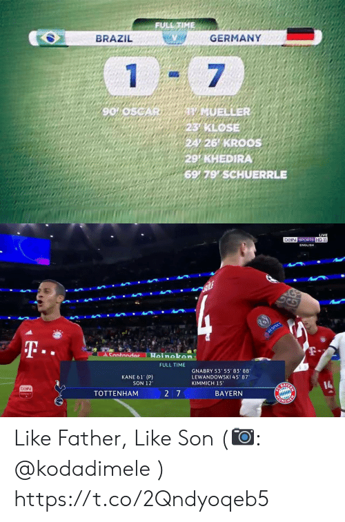 "ale: FULL TIME  GERMANY  BRAZIL  1  7  V MUELLER  23 KLOSE  24/26 KROOS  29 KHEDIRA  6979 SCHUERRLE  90 05CAR   LIVE  beiN SPORTS HD 11  ENGLISH  ALE  14  RESPECT  T..  Santandor  Hoinokon  FULL TIME  GNABRY 53' 55' 83' 88  LEWANDOWSKI 45' 87  KANE 61' (P)  SON 12  KIMMICH 15""  beiN  14  CONVECT  TOTTENHAM  27  BAYERN  MONGH  RN Like Father, Like Son (📷: @kodadimele ) https://t.co/2Qndyoqeb5"