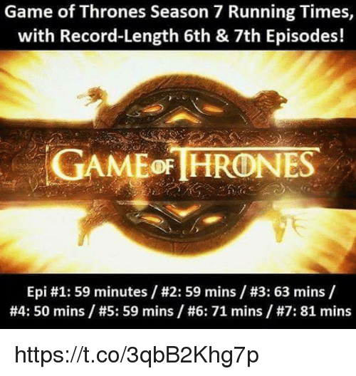 Game of Thrones, Game, and Record: Game of Thrones Season 7 Running Times,  with Record-Length 6th & 7th Episodes!  GAME THRONES  Epi #1: 59 minutes #2: 59 mins #3: 63 mins  #4: 50 mins #5: 59 mins #6: 71 mins /#7: 81 mins https://t.co/3qbB2Khg7p