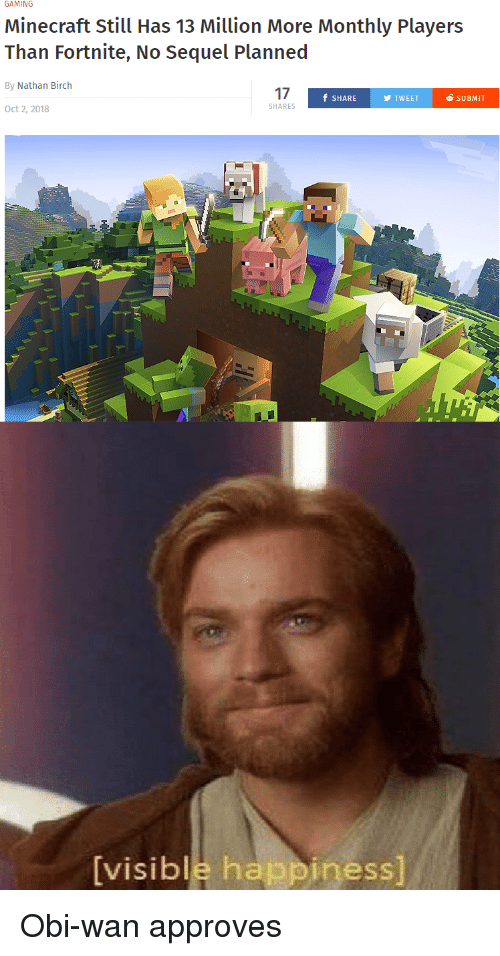 Approves: GAMING  Minecraft Still Has 13 Million More Monthly Players  Than Fortnite, No Sequel Planned  By Nathan Birch  17  f SHARE  TWEET  SUBMIT  SHARES  Oct 2, 2018  [visible happiness) Obi-wan approves