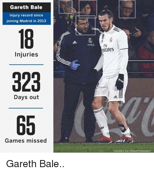 Gareth Bale, Memes, and Games: Gareth Bale  Injury record since  joining Madrid in 2013  Fly  mirates  Sanitas  Injuries  Days out  65  Games missed  FIGURES VIA TRANSFERMARKT Gareth Bale..