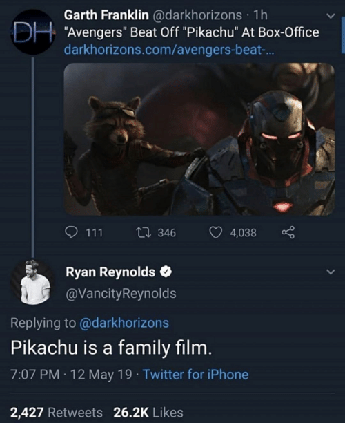 """Family, Iphone, and Pikachu: Garth Franklin @darkhorizons 1h  DH: """"Avengers"""" Beat Off """"Pikachu"""" At Box-Office  darkhorizons.com/avengers-beat-..  111  Li346  4,038  Ryan Reynolds  @VancityReynolds  Replying to @darkhorizons  Pikachu is a family film.  7:07 PM 12 May 19 Twitter for iPhone  2,427 Retweets 26.2K Likes"""