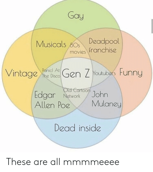 Deadpool: Gay  Musicals 80s Deadpocl  Deadpool  movies franchise  Panicl At  ne be Dco en Youtubers Funny  d-Carto。  Allen PoeMulaney  Dead inside  dgar Network  /John These are all mmmmeeee