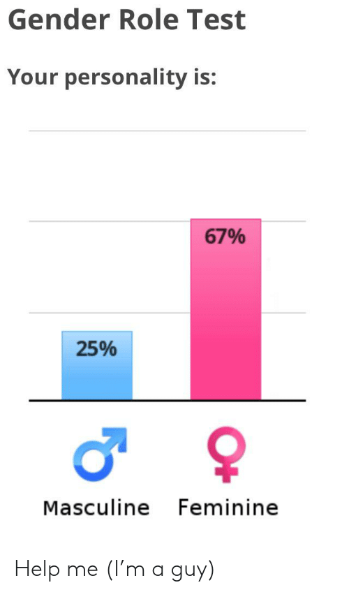 Gender Role Test Your Personality Is 67% 25% Masculine