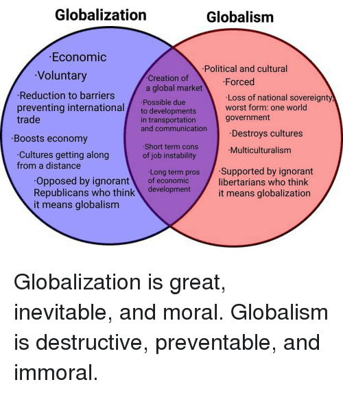 the idf economic political and cultural Cultural imperialism denotes how a dominant group's cultural practices come to dominate the cultural landscape of a subjugated population economic imperialism -- coined by political theorist leonard woolf -- refers to the way in which dominant powers establish economic power over developing.