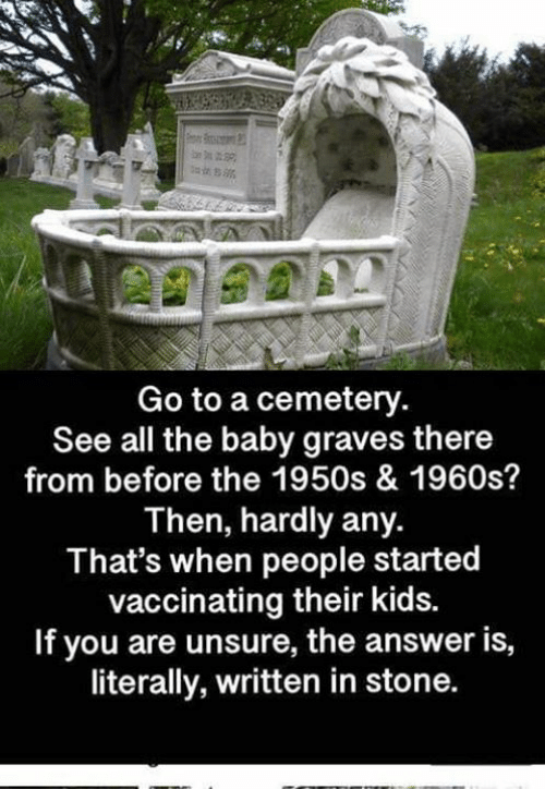 hardly: Go to a cemetery.  See all the baby graves there  from before the 1950s & 1960s?  Then, hardly any.  That's when people started  vaccinating their kids.  If you are unsure, the answer is,  literally, written in stone.