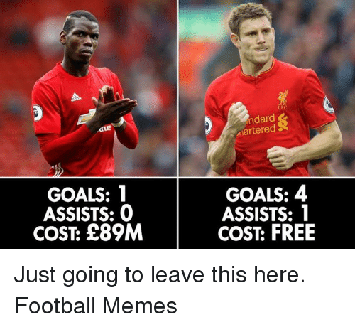 Goals, Meme, and Memes: GOALS: 1  ASSISTS: 0  COST: €89M  LEC  ndard &  nartered  GOALS: 4  ASSISTS: 1  COST: FREE Just going to leave this here.  Football Memes