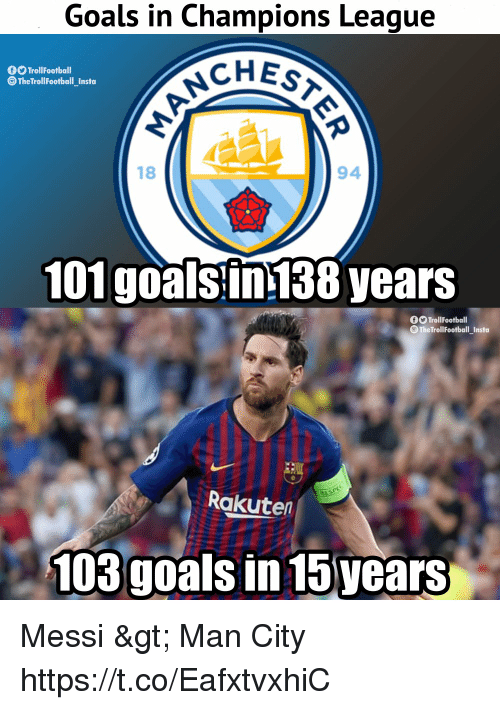 Goals, Memes, and Champions League: Goals in Champions League  CHES  O TrollFootball  The TrollFootball Insta  18  94  101 goalsin138 years  fOTrollFootball  The TrollFootball_Instoa  Rakuten  103 goals in 15  years Messi > Man City https://t.co/EafxtvxhiC
