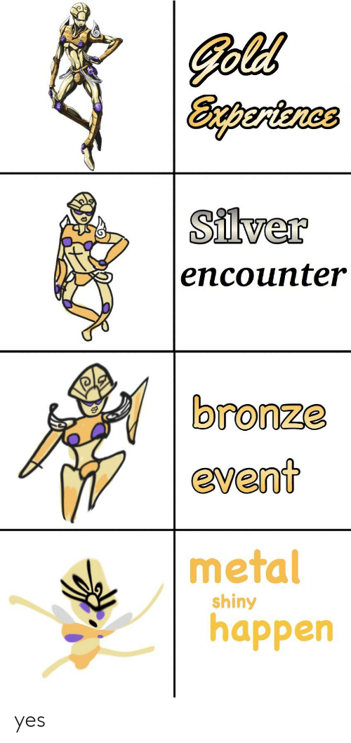 Silver, Metal, and Gold: Gold  Expertence  Silver  encounter  bronze  event  metal  shiny  happen yes