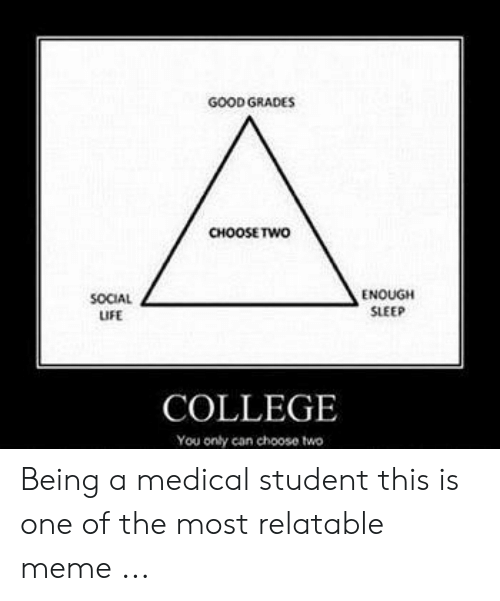 Medical Student Memes: GOOD GRADES  CHOOSE TWO  ENOUGH  SLEEP  SOCIAL  LIFE  COLLEGE  You only can choose two Being a medical student this is one of the most relatable meme ...