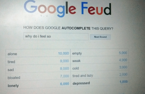 Being Alone, Google, and Lazy: Google Feud  HOW DOES GOOGLE AUTOCOMPLETE THIS QUERY?  why do i feel so  Next Round  10,000 empty  5,000  alone  4,000  9,000 weak  tired  3.000  8,000 cold  sad  2,000  tired and lazy  7,000  bloated  1,000  6,000 depressed  lonely