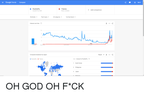 Anaconda, God, and Google: Google TrendsCompare  Sign in  PewDiePie  Swedish YouTuber  T-Series  Music company  + Add comparison  Worldwide  Past 5 years  All categories  YouTube Search  Interest over timee  100  75  50  25  Note  Average  Feb 9, 2014  Oct 25, 2015  Jul 9, 2017  Compared breakdown by region  Region  <> <.  PewDiePie T-Series  Sort: Interest for PewDiePie v  1 South Korea  2 Philippines  3 Japarn