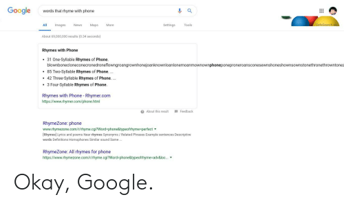 Rhymezone: Google  words that rhyme with phone  SafeSear  All  Settings  Tools  Images  News  Maps  More  About 69,000,000 results (0.34 seconds)  Rhymes with Phone  31 One-Syllable Rhymes of Phone  blownbonecloneconecronedroneflowngroangrownhonejoanknownloanlonemoanmownownphoneponeproneroansconesewnshoneshownsownstonethronethrowntonez  85 Two-Syllable Rhymes of Phone...  42 Three-Syllable Rhymes of Phone..  3 Four-Syllable Rhymes of Phone  Rhymes with Phone Rhymer.com  https://www.rhymer.com/phone.html  About this result Feedback  RhymeZone: phone  www.rhymezone.com/r/rhyme.cgi?Word-phone&typeofrhyme-perfect  [Rhymes] Lyrics and poems Near rhymes Synonyms Related Phrases Example sentences Descriptive  words Definitions Homophones Similar sound Same  RhymeZone: All rhymes for phone  https://www.rhymezone.com/r/rhyme.cgi?Word phone&typeofrhyme-adv&loc... Okay, Google.