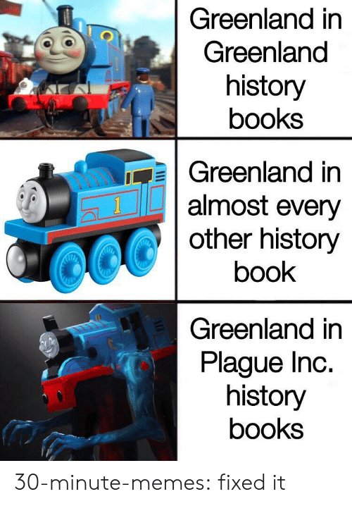 Books, Memes, and Target: Greenland in  Greenland  history  books  Greenland in  almost every  other history  1  book  Greenland in  Plague Inc.  history  books  AE 30-minute-memes: fixed it